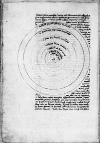 Manuscript of the Nicolaus Copernicus's De Revolutionibus... Heliocentric model of the solar system.
